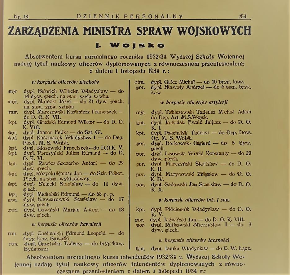 Absolwenci kursu Wyższej Szkoły Wojennej - rocznik 1932-34