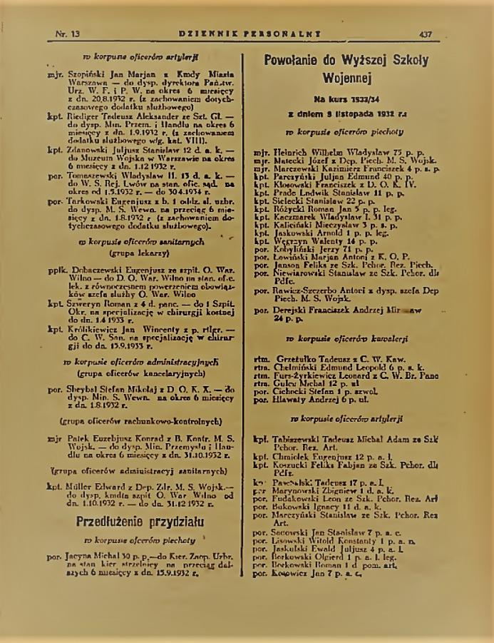 Lista powołanych do Wyższej Szkoły Wojennej w 1932 roku